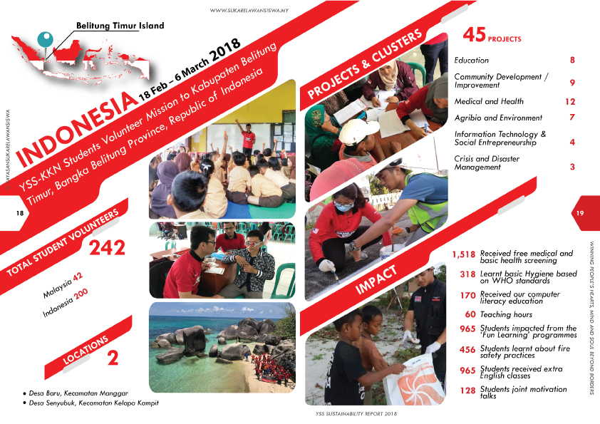 MISI SUKARELAWAN SISWA YSS-KKN KE INDONESIA 2018